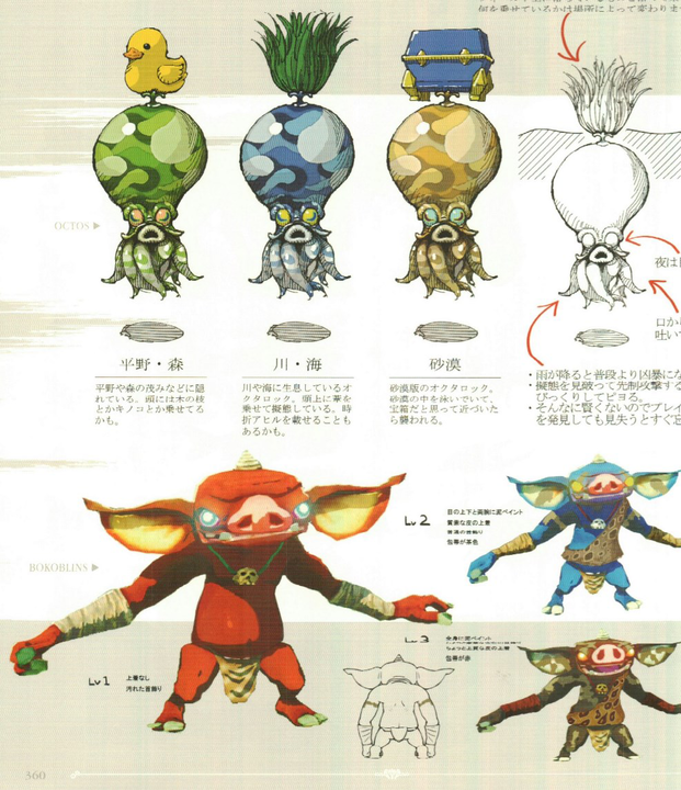 Concept Art de Bokoblin (Artwork - Concept Arts - Breath of the Wild)