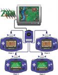 Illustration de la connectivité Game Cube / Game Boy Advance
