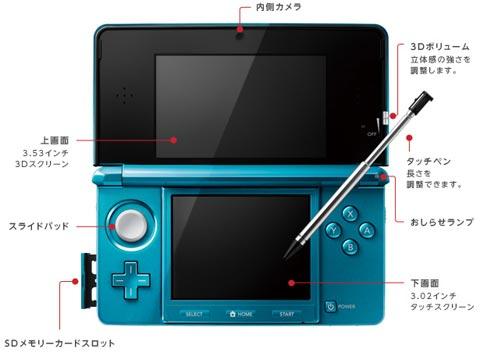 Nintendo - 3DS et New 3DS - Page 2 3ds
